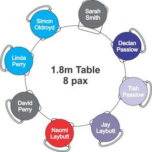 1.8m Circular Table With Seating Allocations