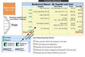 Inventory Reporting, Event Layout Software