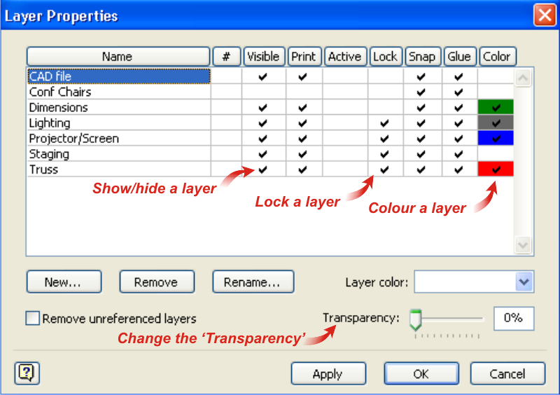 Visio Group- How to Use Layers